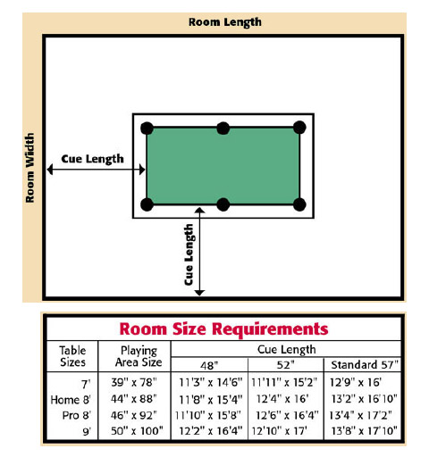 Room Planner Recrooms Of Central